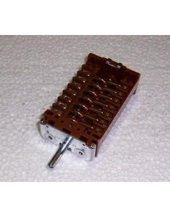 Ключ фурна, печка BEKO